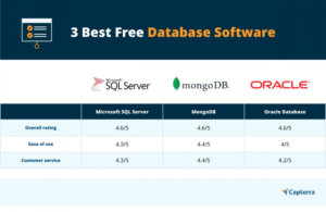 3 Best Free Database Software To Manage Your Business Data Better
