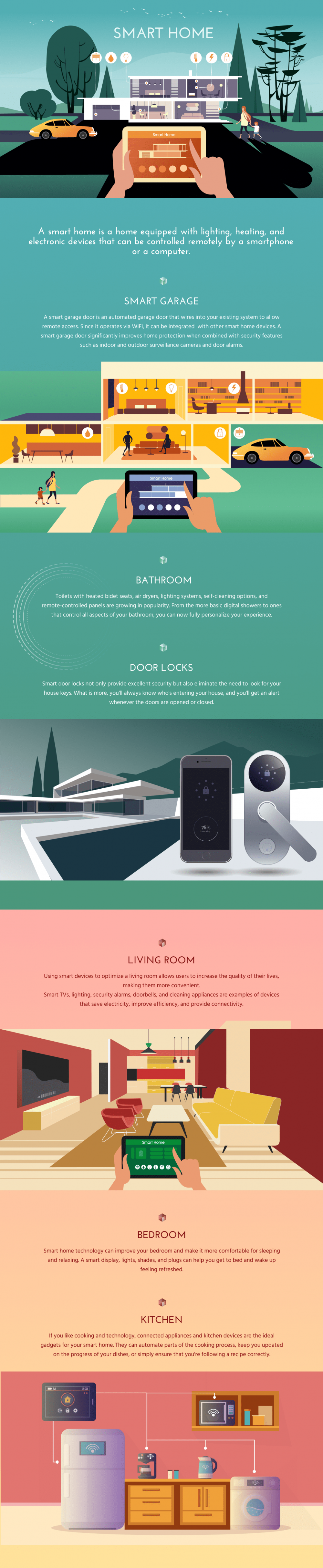 IoT and Home Automation: What Does the Future Hold?