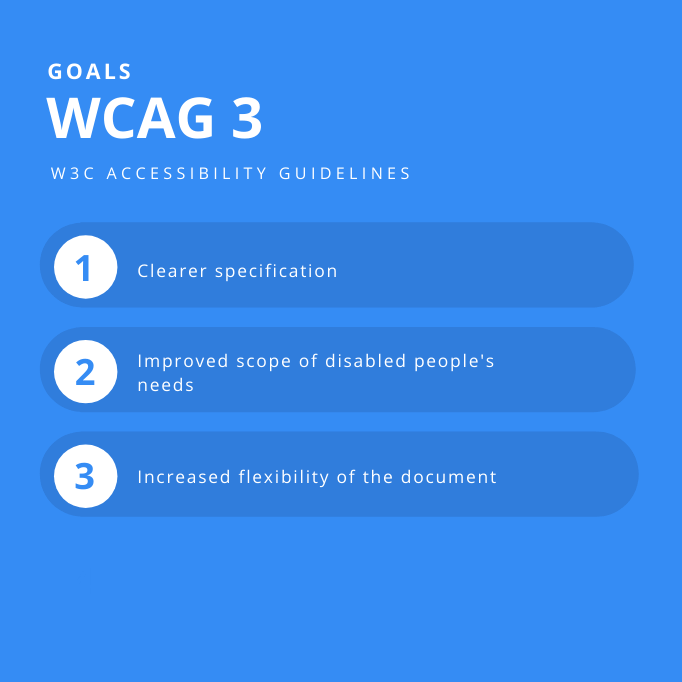 Three main goals: Clearer specification, Improved scope of disabled people's needs, Increased flexibility of the document